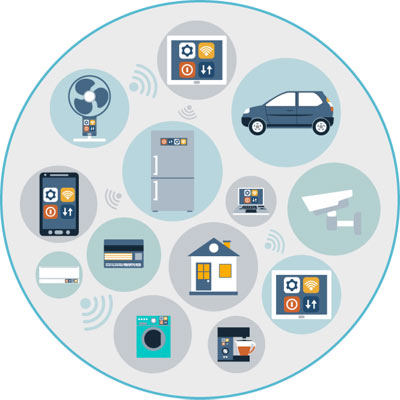 iot solutions ates